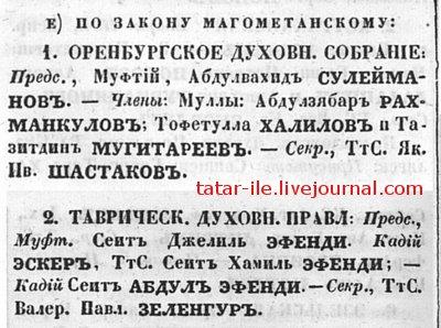 Официальная верхушка магометанской вертикали в Российской империи. 1852 год