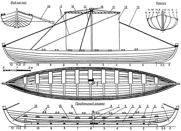 как называлась лодка на руси