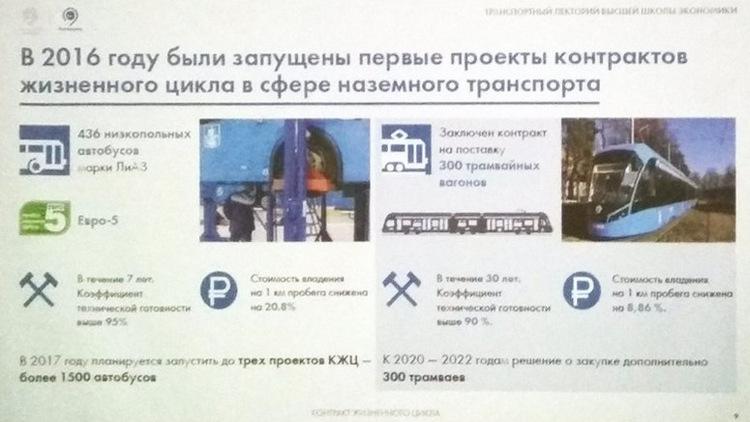 Про будущее московского транспорта от директора Мосгортранса