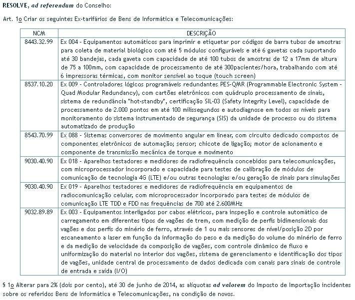 Brazil taxes LTE equipment