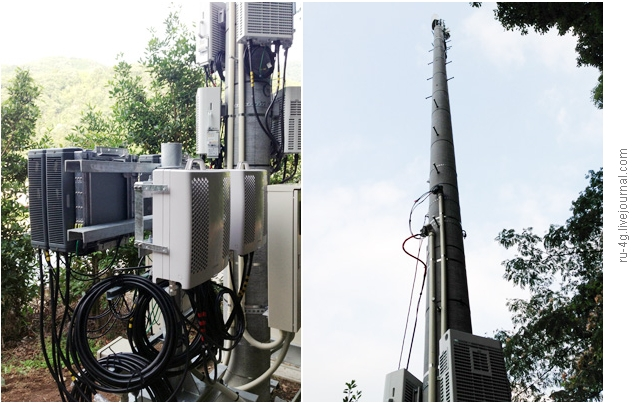 eAccess Base Station before tests