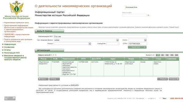 Госрегистрация в Минюсте РФ