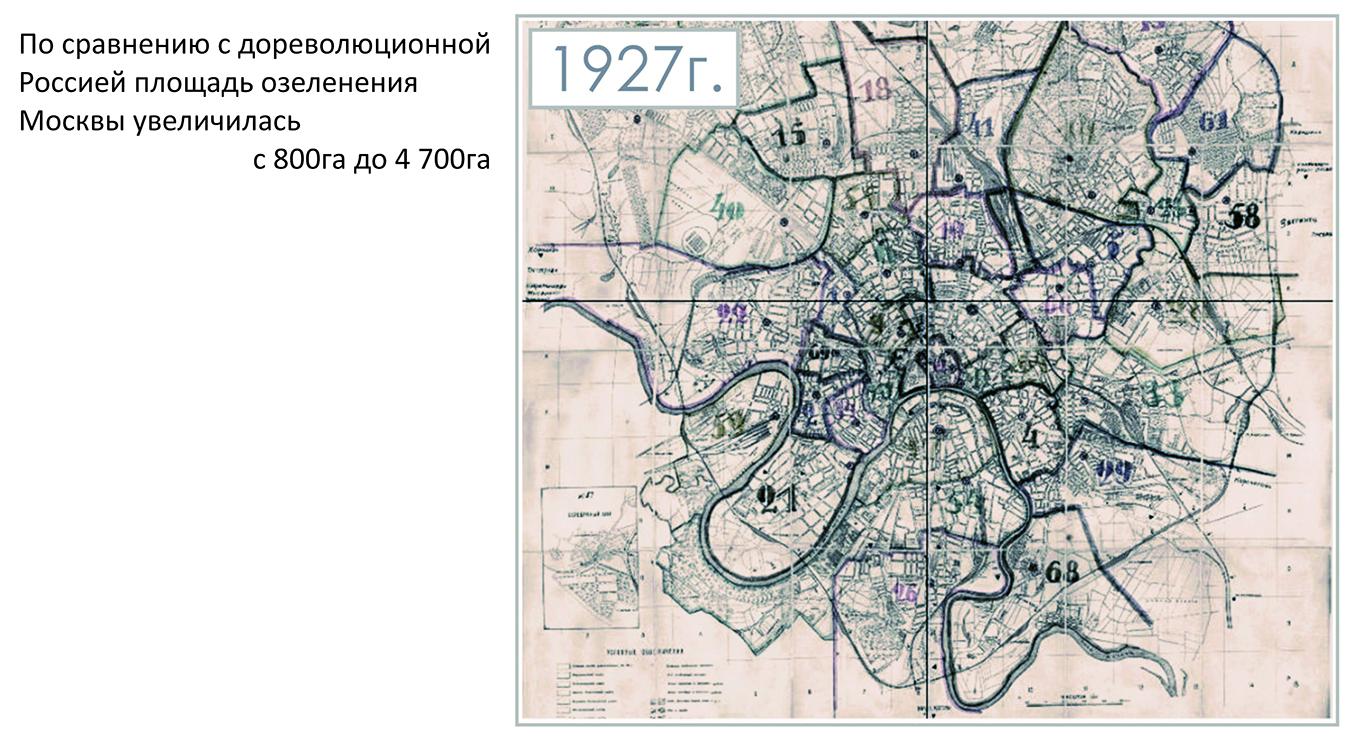 Ландшафтная архитектура в россии 1930