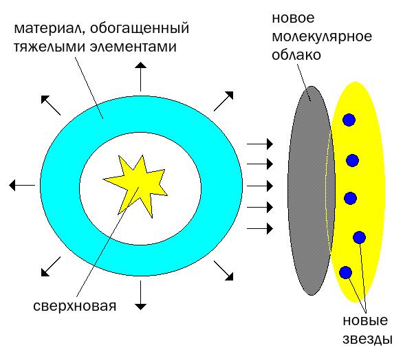супернова.png