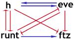 pair_rule03
