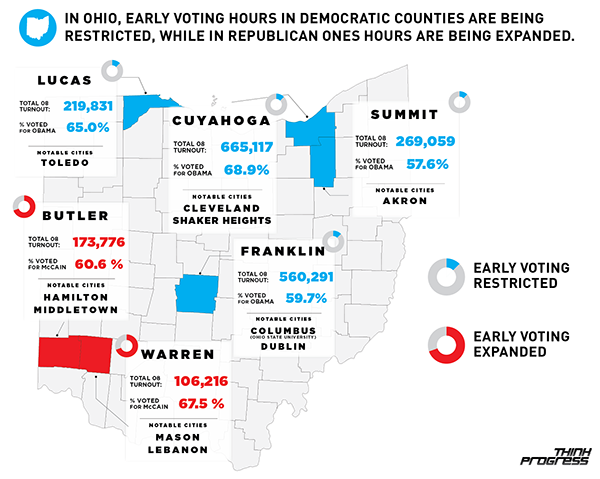 Ohio-Early-Voting-12sm