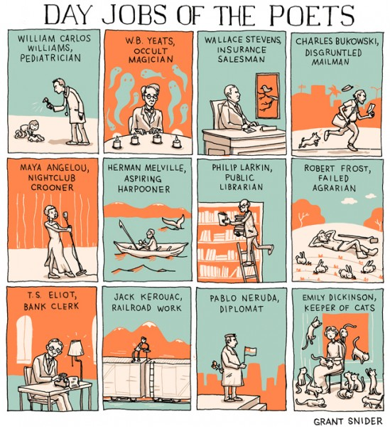 medium_Day_Jobs_of_Famous_Poets
