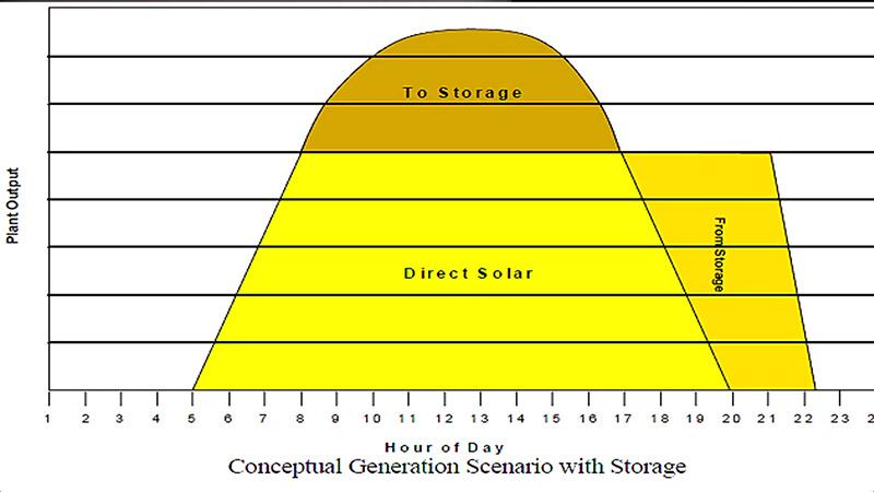 055_Ivanpah-Solar-Electric-Generating-System.jpg