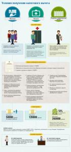 Инфографика - вычеты