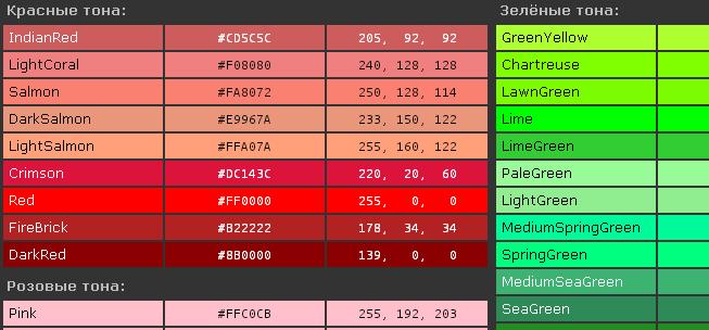Html Таблица Цветов Серый