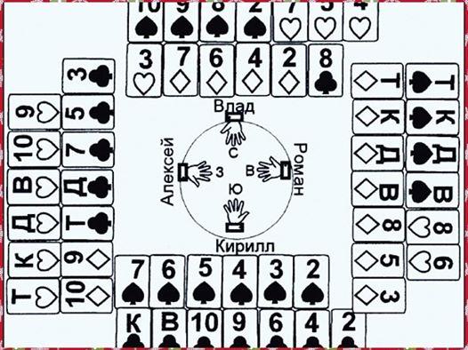 тринка играть карта