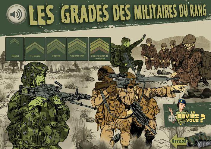 Звания солдат