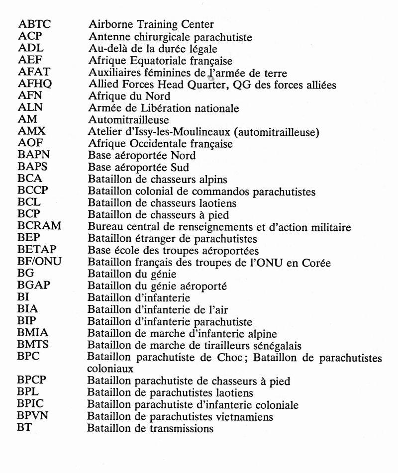 Francijas abreviaturas