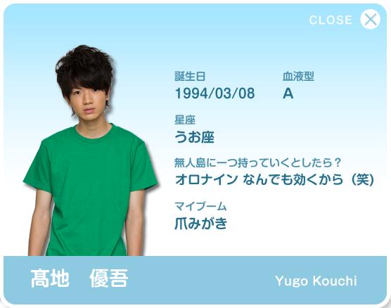 kouchi_yugo