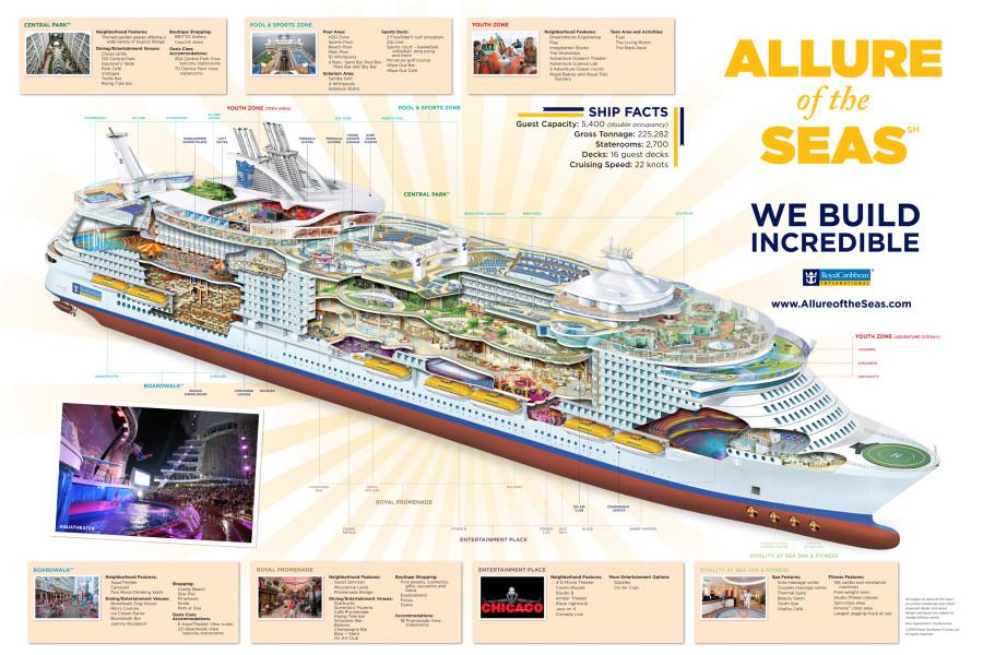 Allure-of-the-Seas-Cutaway-Revised
