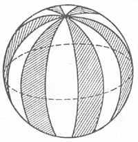 Двуугольники