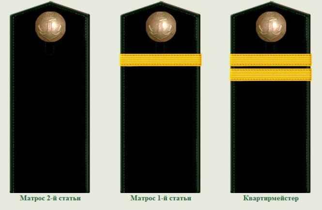 Погоны Императорского флота 1