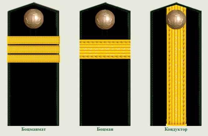 Погоны Императорского флота 2