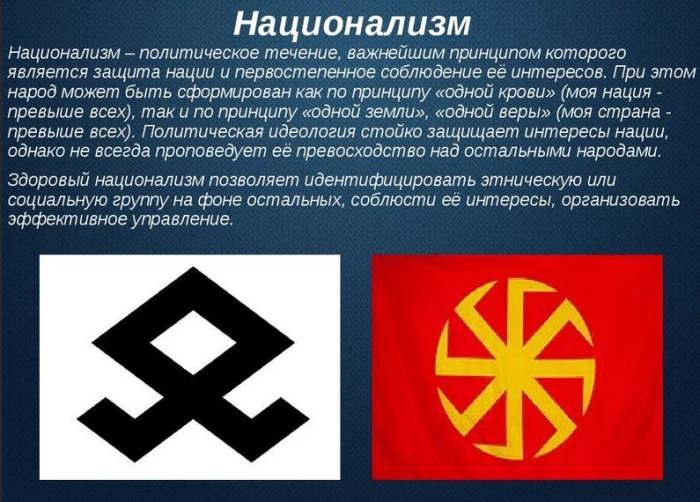Национализм