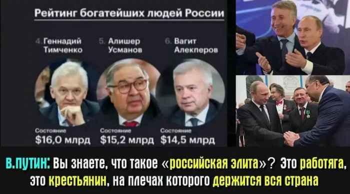 Кто ЭЛИТА в России
