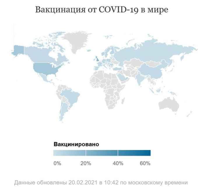 Вакцинация от COVID