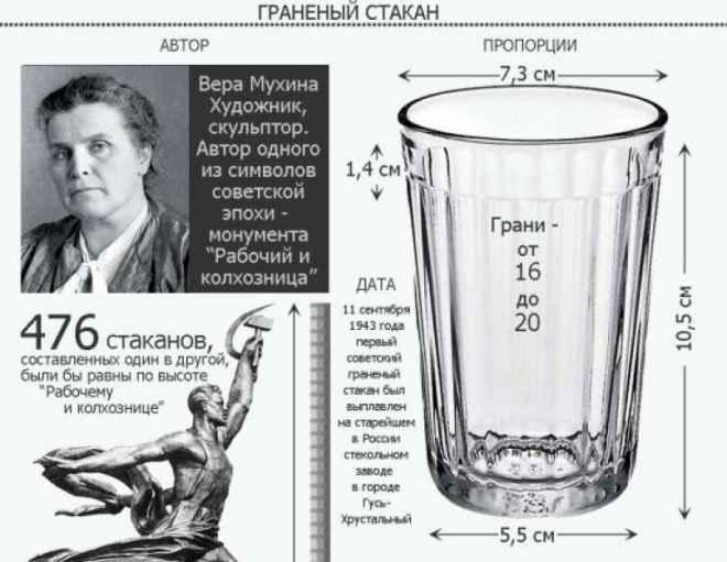 День гранёного стакана