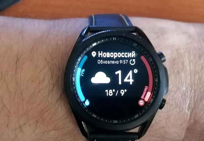 Погода в Новороссийске