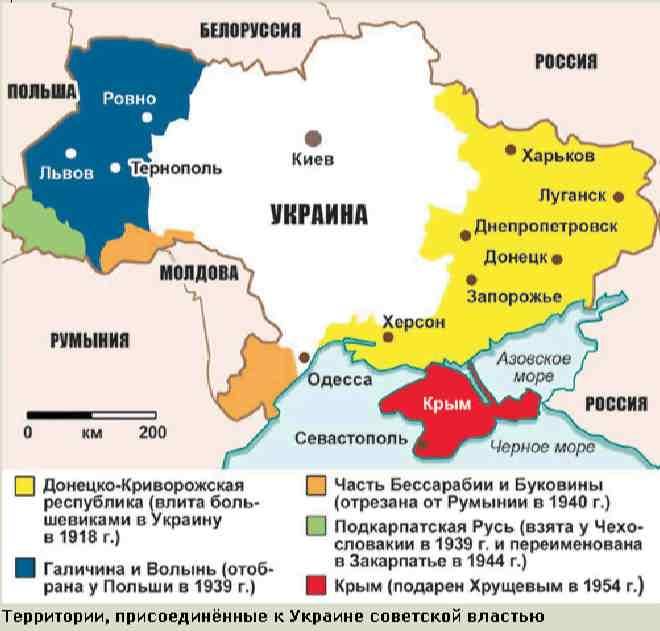 Создание Украины