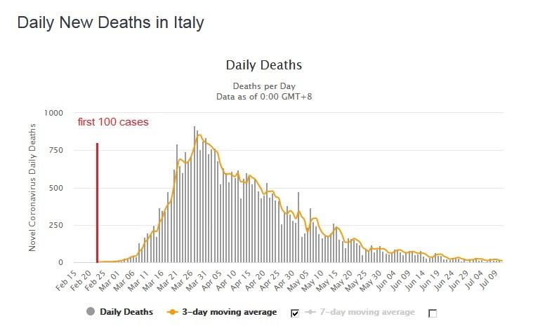 mort_Italy.jpg