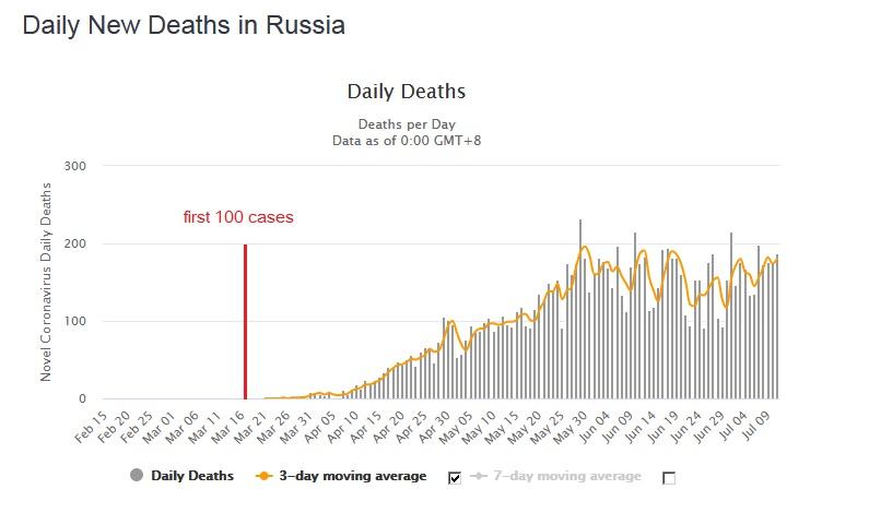mort_Russia.jpg