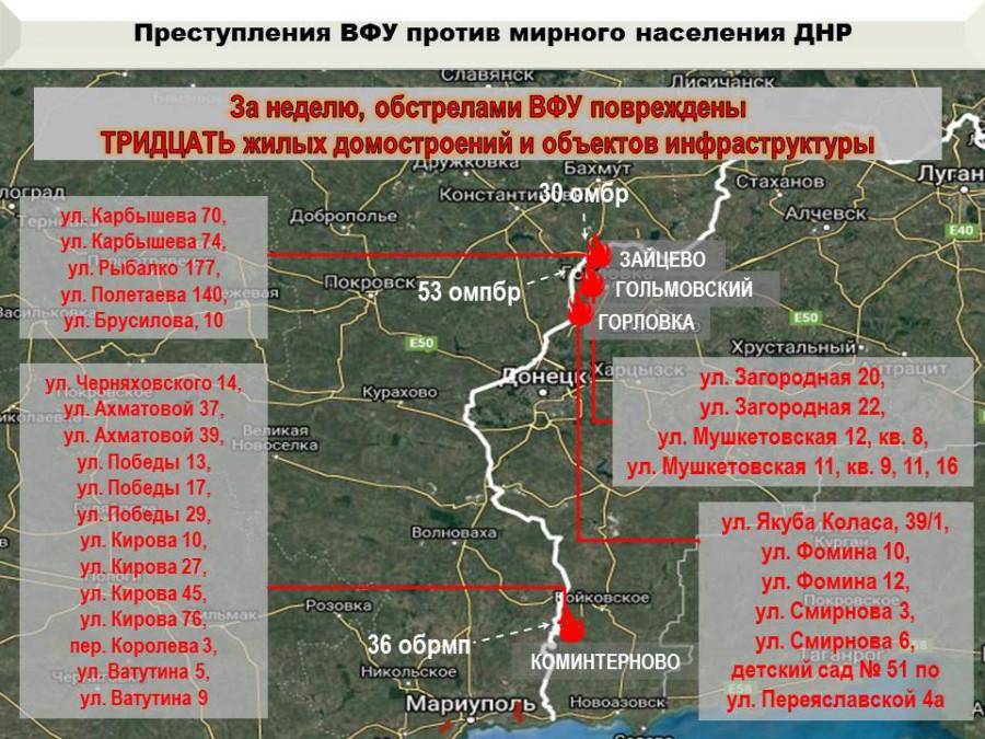 О необходимости помощи Донбассу