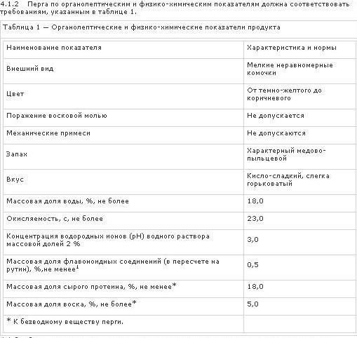 ГОСТ Р 53408-2009 перга технические условия1