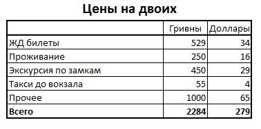 как надо знакомится украина