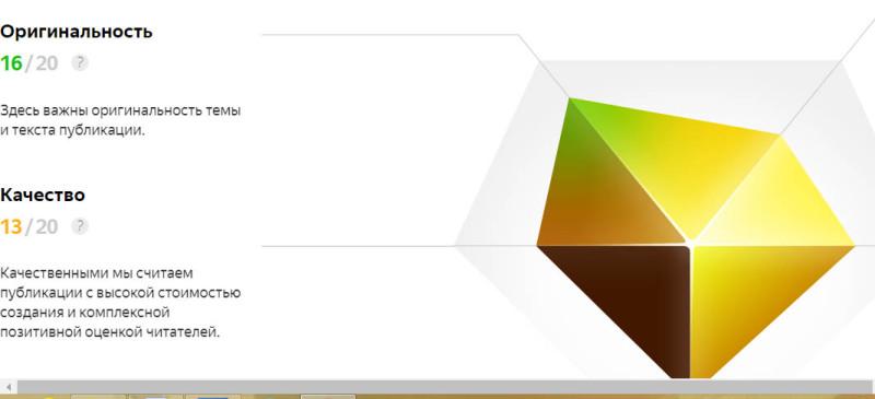 инфограмма из статистики имеет образ тёплого кристалла