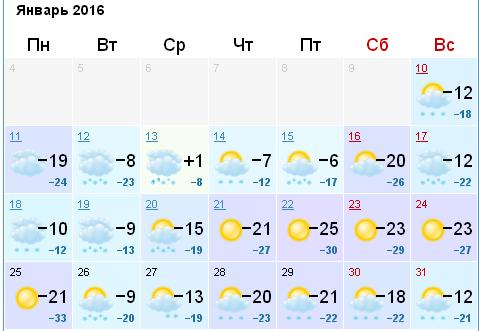 погода в тюмени на месяц январь 2016 купить запчасти для