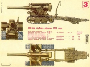 203 мм гаубица 1931 г.