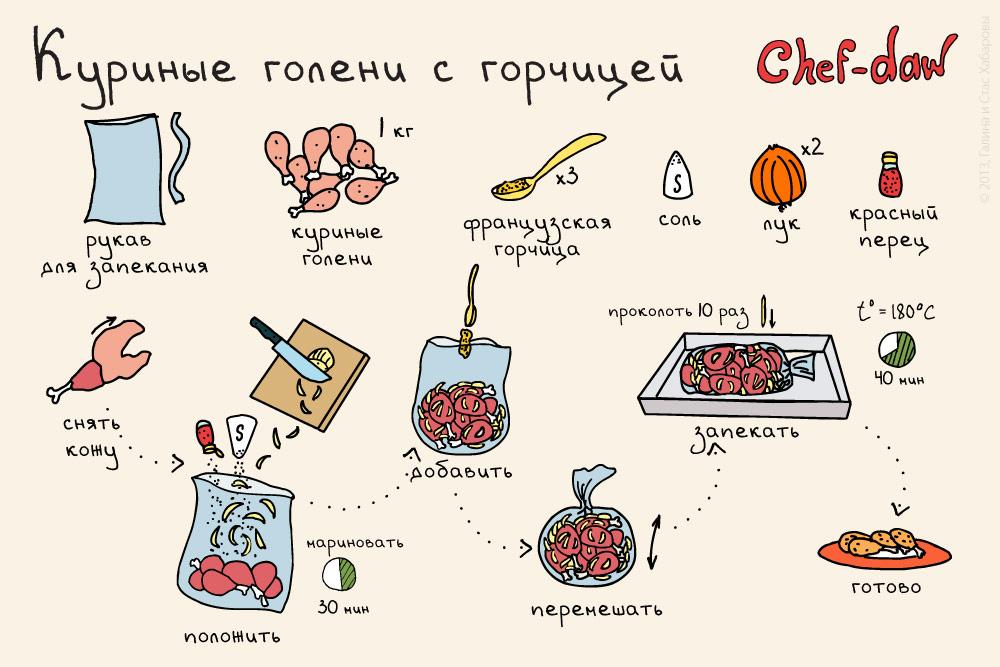 http://ic.pics.livejournal.com/chefdaw/57299562/11449/11449_original.jpg