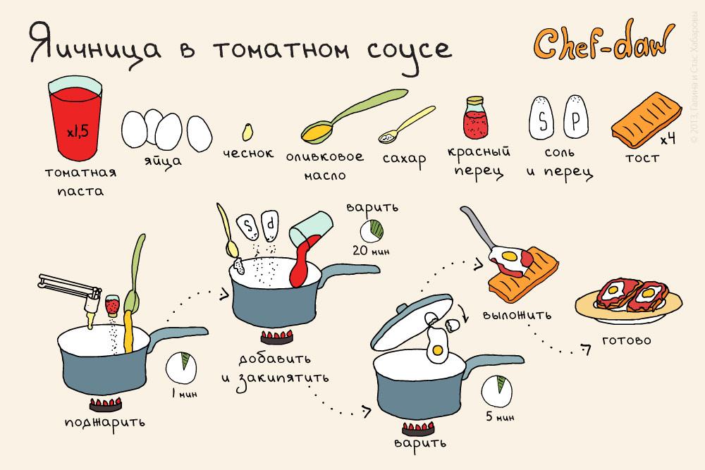 http://ic.pics.livejournal.com/chefdaw/57299562/12377/12377_original.jpg