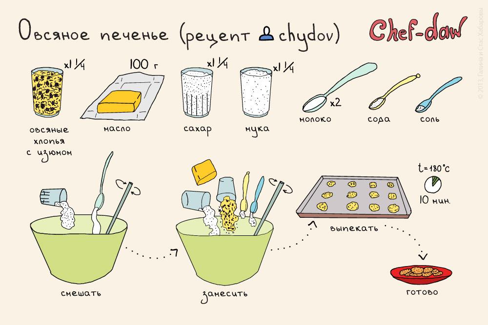 иногда хотят легкие рецепты в картинках наличии широкий выбор