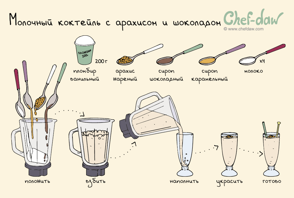 chefdaw_cards_set_refreshing_drinks_(no_alcohol)_2.jpg