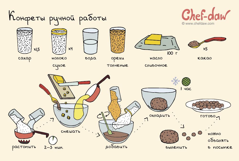 chefdaw_cards_set_5_print38.jpg