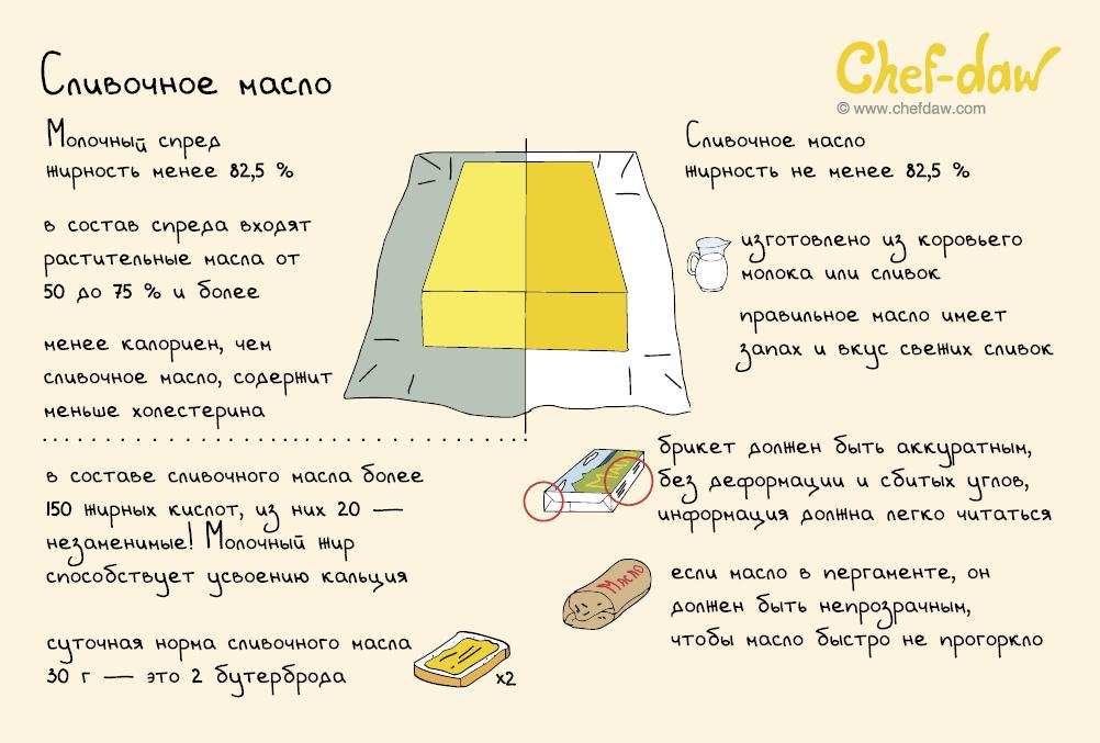 chefdaw_cards_set_5_print31.jpg