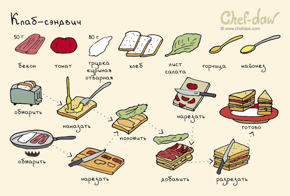 chefdaw_cards_set_4_print4.jpg
