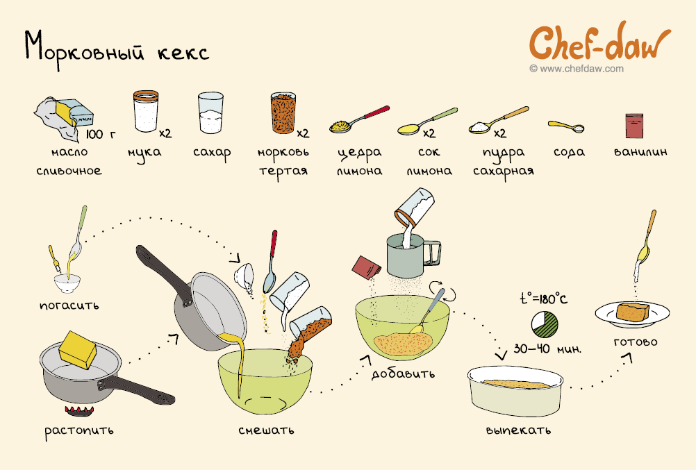chefdaw_cards_set_6_21.jpg