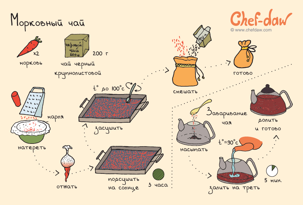 chefdaw_cards_set_provisions_12.jpg