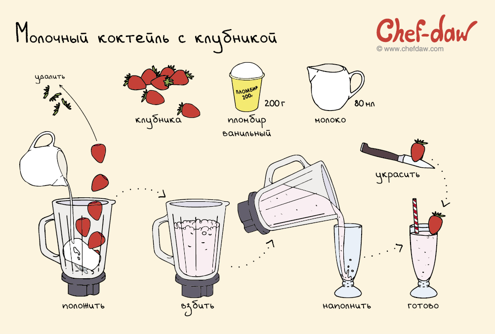 chefdaw_cards_set_refreshing_drinks_(no_alcohol)_8.jpg