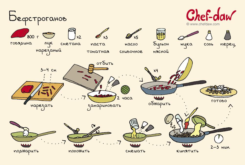 chefdaw_cards_set_5_print19.jpg