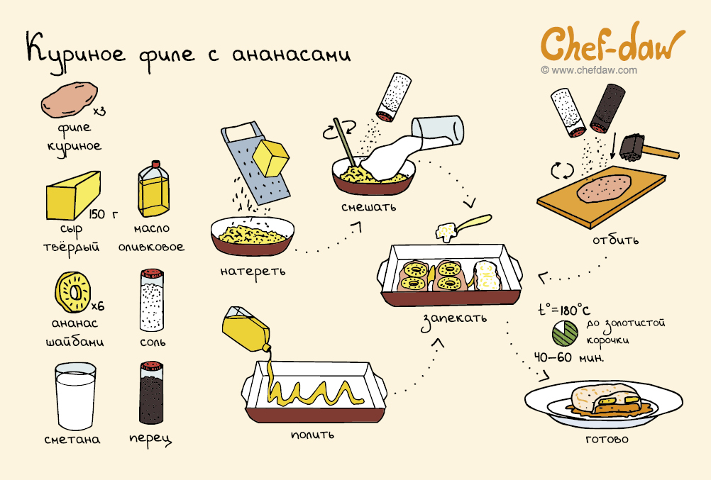 chefdaw_cards_set_5_print25.jpg