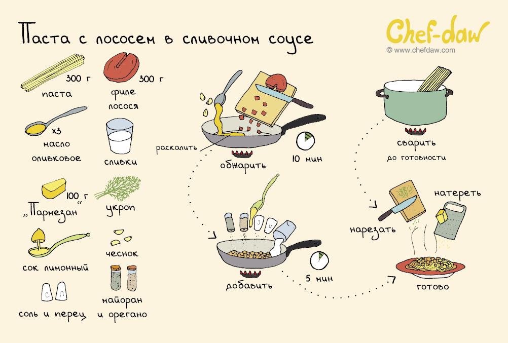 chefdaw_cards_set_5_print20.jpg