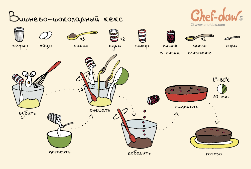 chefdaw_cards_set_5_print24.jpg